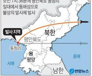 韩国军方称朝鲜发射多枚导弹 射程约1千公里