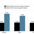 美国经济最被忽视的真相:穷人工资增速超过富人