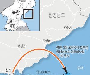 """美军称朝鲜所射导弹为""""北极星-2""""中程弹道导弹"""