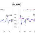 达里奥看衰全球长期经济:还能再开心2年 但未来很恐怖