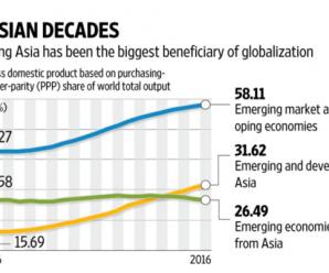 未来20年印度能替代中国成为全球经济引擎吗?