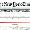 《纽约时报》头版展示美国失业人数 版面差点塞不下