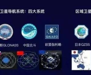 """侠客岛:北斗完成全球部署!这是离我们最近的""""大国重器"""""""